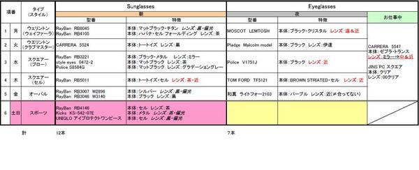 アイウエアリスト2012.12..JPG