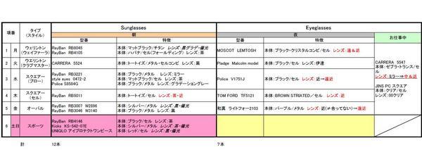 アイウエアリスト2013.01.19.JPG